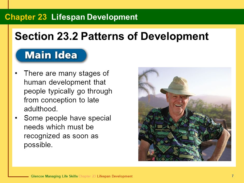 Glencoe Managing Life Skills Chapter 23 Lifespan Development Chapter 23 Lifespan Development 7 There are many stages of human development that people typically go through from conception to late adulthood.