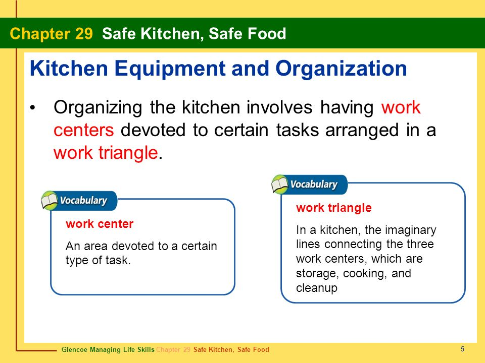 Glencoe Managing Life Skills Chapter 29 Safe Kitchen, Safe Food Chapter 29 Safe Kitchen, Safe Food 6 Kitchen Accident Prevention Accidents in the kitchen can be prevented if you follow safety rules consistently.