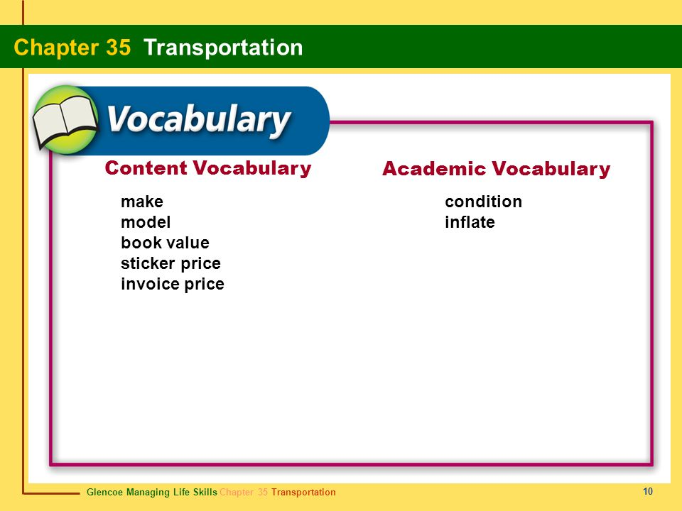 Glencoe Managing Life Skills Chapter 35 Transportation Chapter 35 Transportation 10 Content Vocabulary Academic Vocabulary make model book value stick