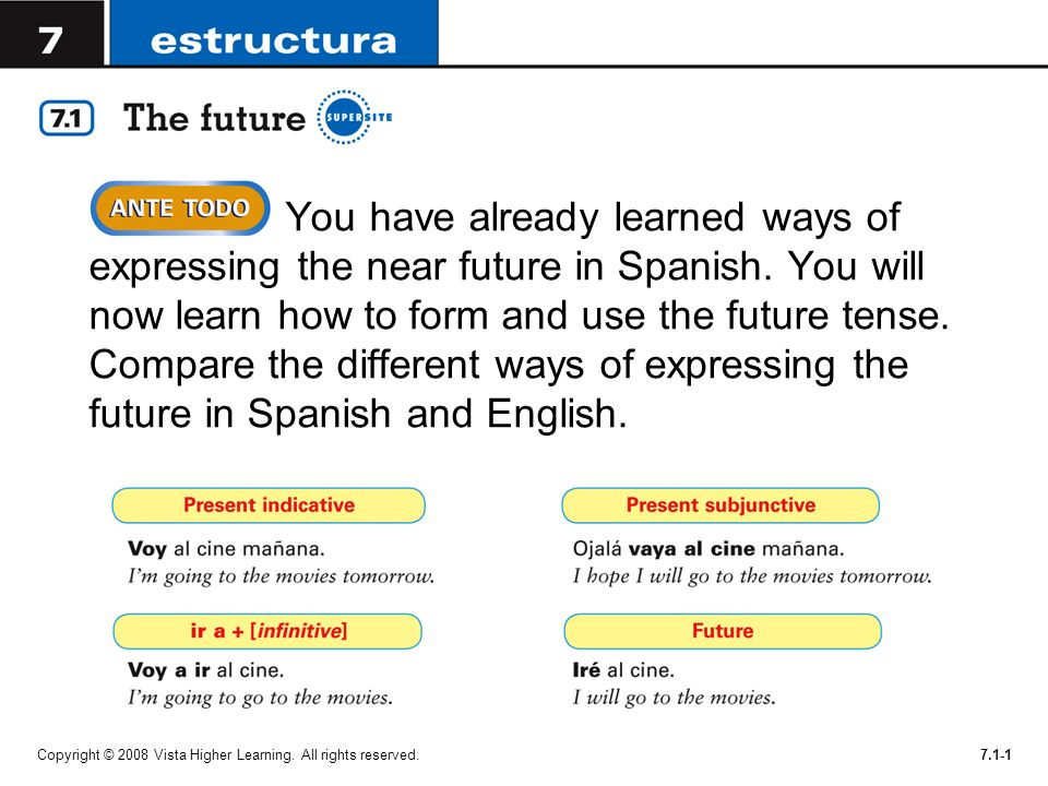 Copyright © 2008 Vista Higher Learning. All rights reserved.7.1-1 You have already learned ways of expressing the near future in Spanish. You will now
