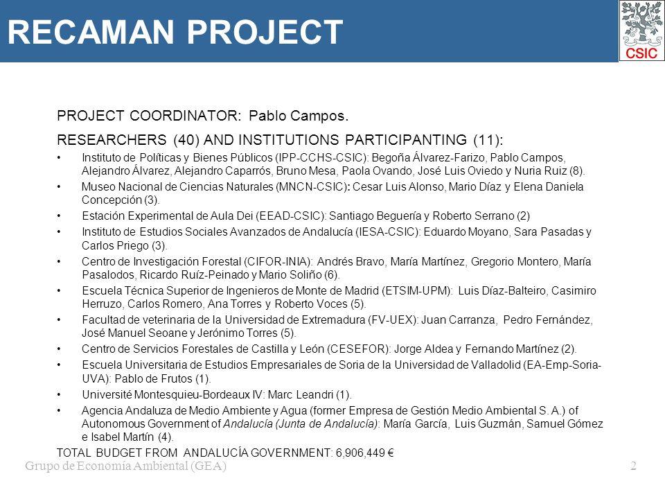 RECAMAN PROJECT PROJECT COORDINATOR: Pablo Campos.