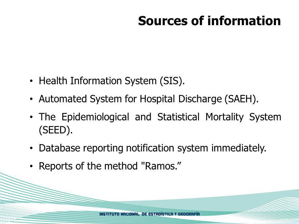 Sources of information Health Information System (SIS). Automated System for Hospital Discharge (SAEH). The Epidemiological and Statistical Mortality