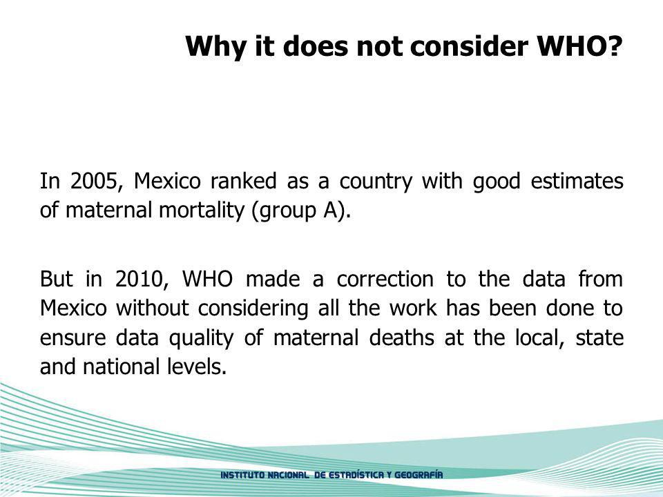 Why it does not consider WHO? In 2005, Mexico ranked as a country with good estimates of maternal mortality (group A). But in 2010, WHO made a correct