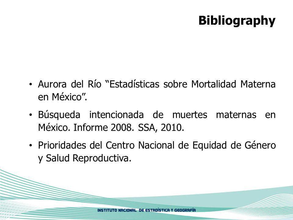 Bibliography Aurora del Río Estadísticas sobre Mortalidad Materna en México. Búsqueda intencionada de muertes maternas en México. Informe 2008. SSA, 2