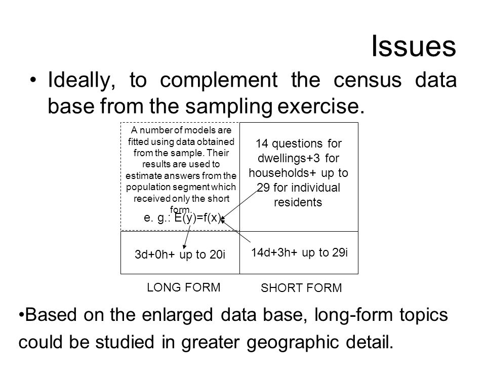 Issues Ideally, to complement the census data base from the sampling exercise. Based on the enlarged data base, long-form topics could be studied in g