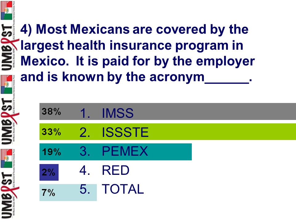 4) Most Mexicans are covered by the largest health insurance program in Mexico. It is paid for by the employer and is known by the acronym______. 1.IM