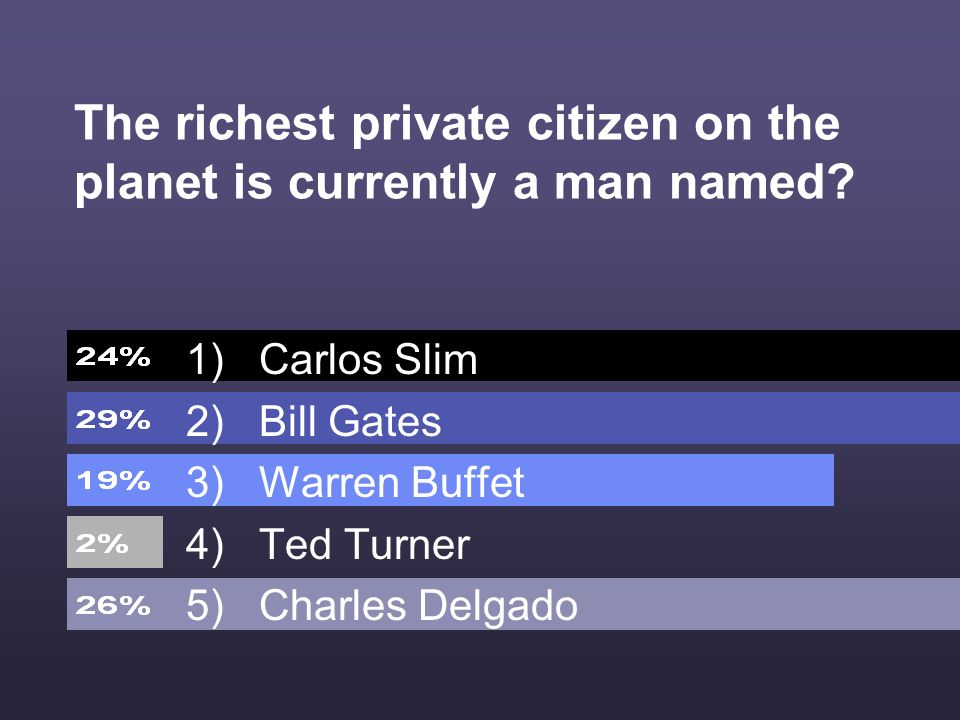 The richest private citizen on the planet is currently a man named? 1) Carlos Slim 2) Bill Gates 3) Warren Buffet 4) Ted Turner 5) Charles Delgado