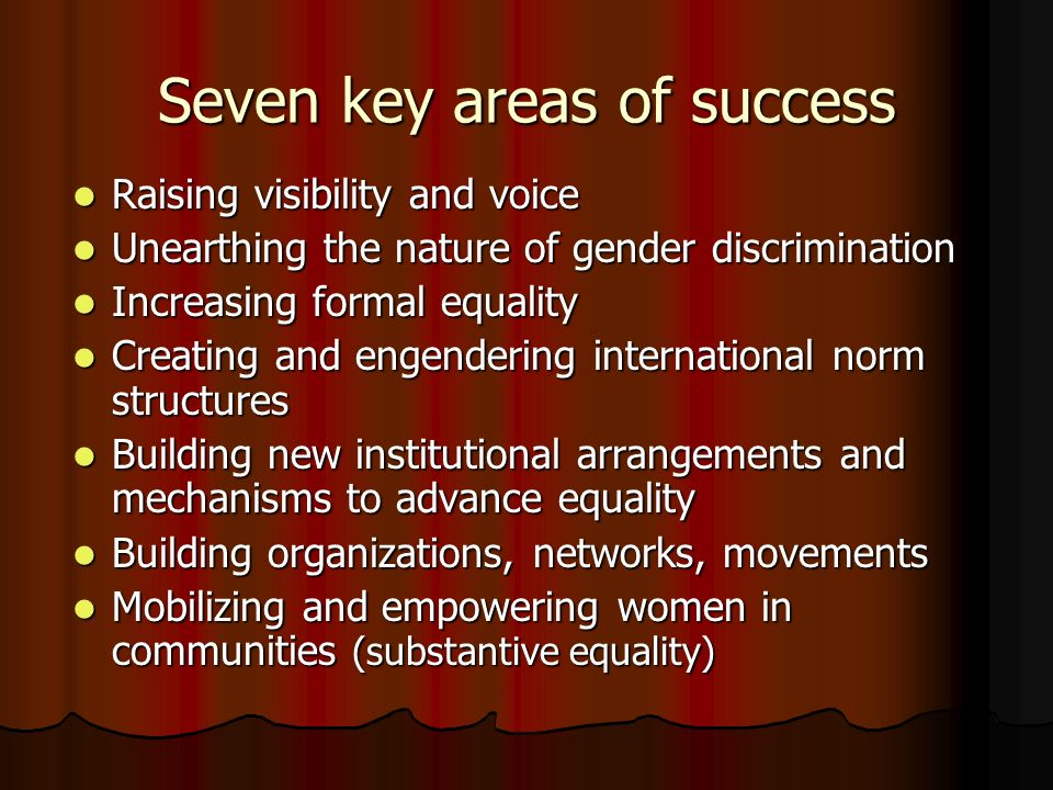 Seven key areas of success Raising visibility and voice Raising visibility and voice Unearthing the nature of gender discrimination Unearthing the nature of gender discrimination Increasing formal equality Increasing formal equality Creating and engendering international norm structures Creating and engendering international norm structures Building new institutional arrangements and mechanisms to advance equality Building new institutional arrangements and mechanisms to advance equality Building organizations, networks, movements Building organizations, networks, movements Mobilizing and empowering women in communities (substantive equality) Mobilizing and empowering women in communities (substantive equality)