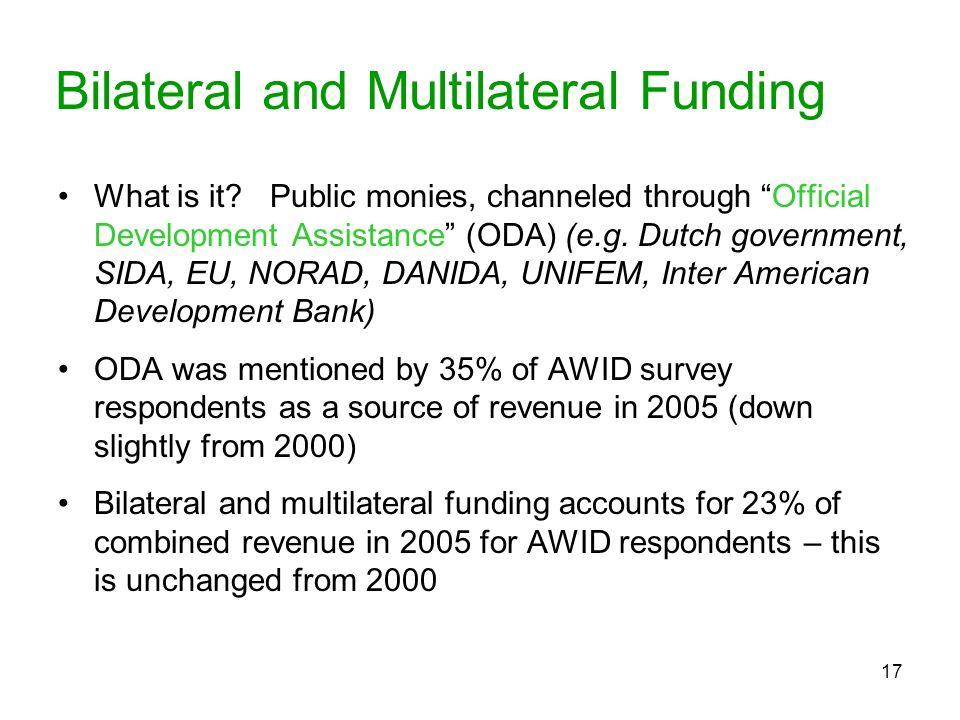 17 What is it? Public monies, channeled through Official Development Assistance (ODA) (e.g. Dutch government, SIDA, EU, NORAD, DANIDA, UNIFEM, Inter A