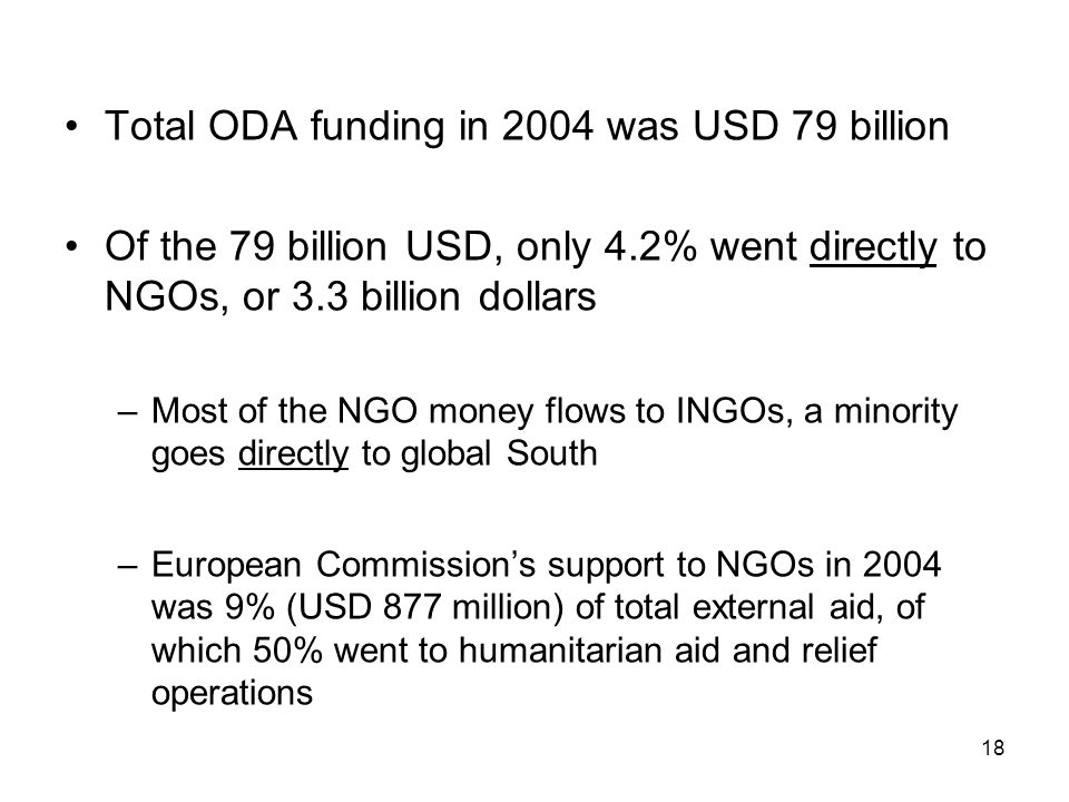 18 Total ODA funding in 2004 was USD 79 billion Of the 79 billion USD, only 4.2% went directly to NGOs, or 3.3 billion dollars –Most of the NGO money