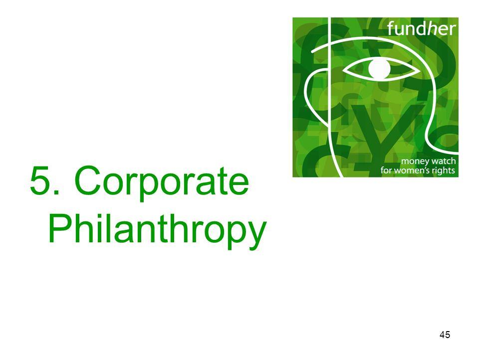 45 5. Corporate Philanthropy