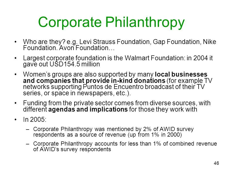 46 Corporate Philanthropy Who are they? e.g. Levi Strauss Foundation, Gap Foundation, Nike Foundation. Avon Foundation… Largest corporate foundation i
