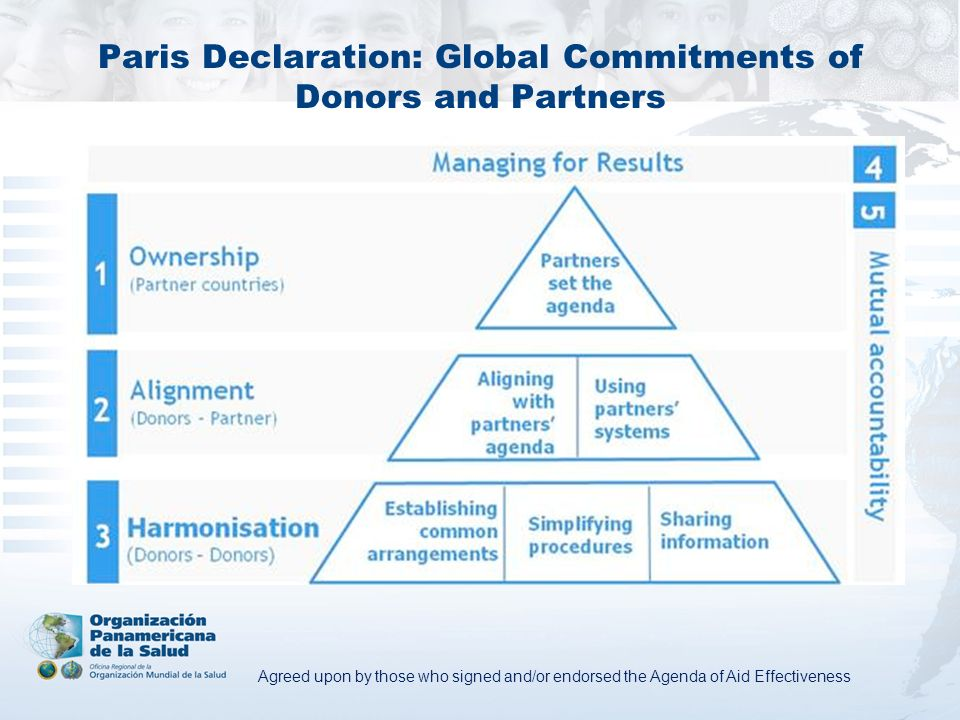 Paris Declaration: Global Commitments of Donors and Partners Agreed upon by those who signed and/or endorsed the Agenda of Aid Effectiveness