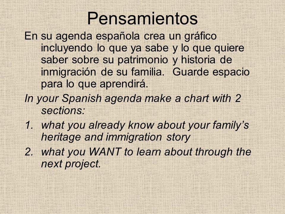 Pensamientos En su agenda española crea un gráfico incluyendo lo que ya sabe y lo que quiere saber sobre su patrimonio y historia de inmigración de su familia.
