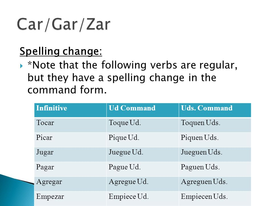 Spelling change: *Note that the following verbs are regular, but they have a spelling change in the command form. InfinitiveUd CommandUds. Command Toc