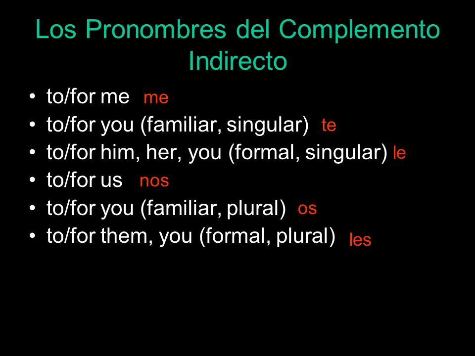 Los Pronombres del Complemento Indirecto to/for me to/for you (familiar, singular) to/for him, her, you (formal, singular) to/for us to/for you (famil