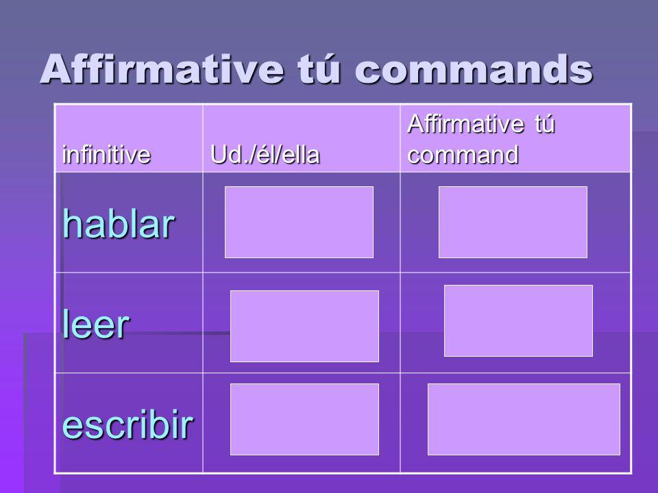 Affirmative tú commands infinitiveUd./él/ella Affirmative tú command hablarhabla¡Habla! leerlee¡Lee! escribirescribe¡Escribe!