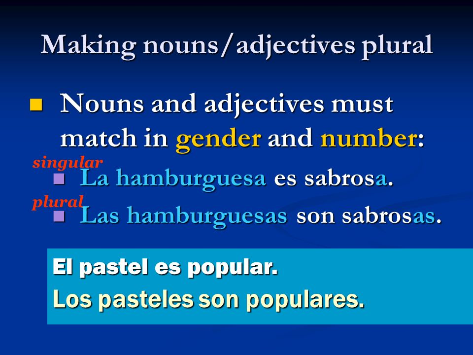 Making nouns/adjectives plural Nouns and adjectives must match in gender and number: Nouns and adjectives must match in gender and number: La hamburguesa es sabrosa.