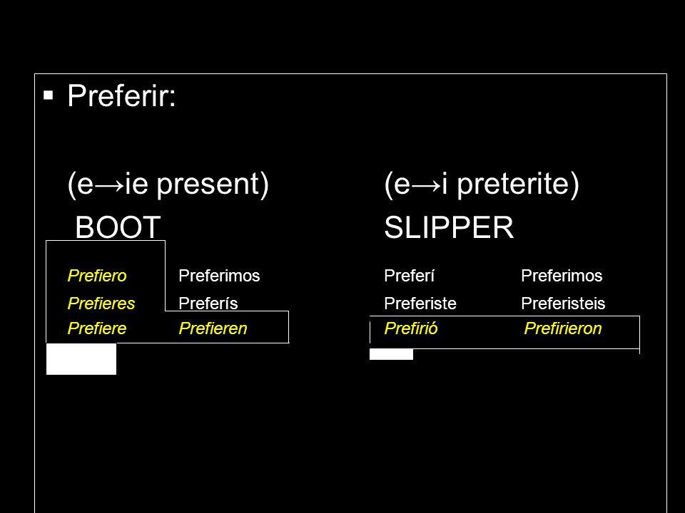 8.1 Preterite of stem-changing verbs Preferir: (eie present) (ei preterite) BOOTSLIPPER PrefieroPreferimosPreferíPreferimos PrefieresPreferísPreferist