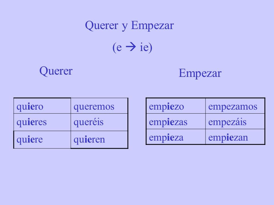 Remember the verbs preferir, querer, and empezar? We changed the e to ie in all the forms but vosotros and nosotros prefieropreferimos prefieresprefer