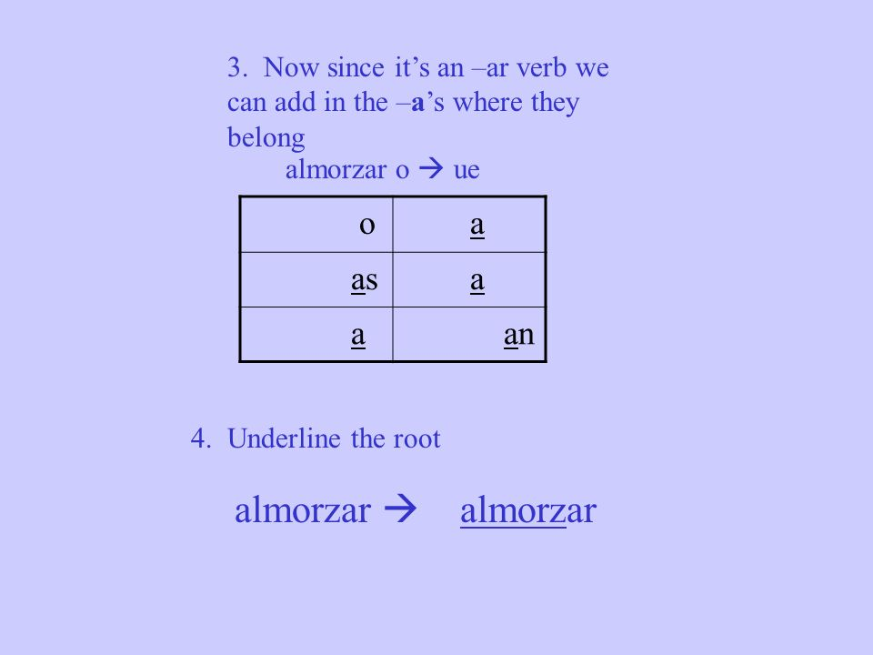 Now, lets conjugate almorzar 1. Draw box with six spaces and write the verb almorzar on top of it. 2. Now add the endings we already know for all our
