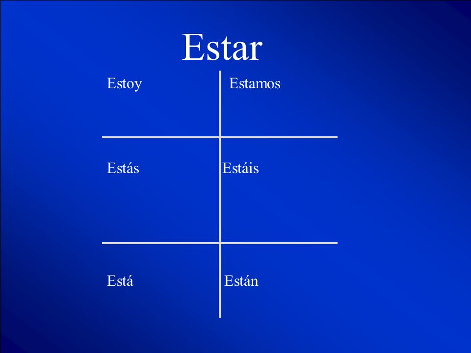 © Mark E. Damon - All Rights Reserved Conjugate all 6 forms of Estar.