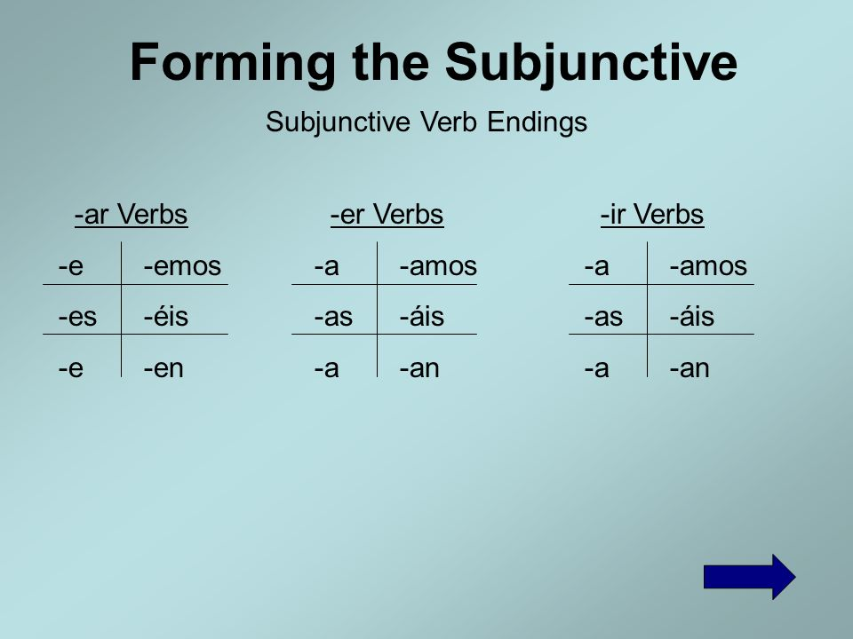 Forming the Subjunctive In order to conjugate a verb in the present subjunctive, you have to know well the conjugations of the present indicative (the