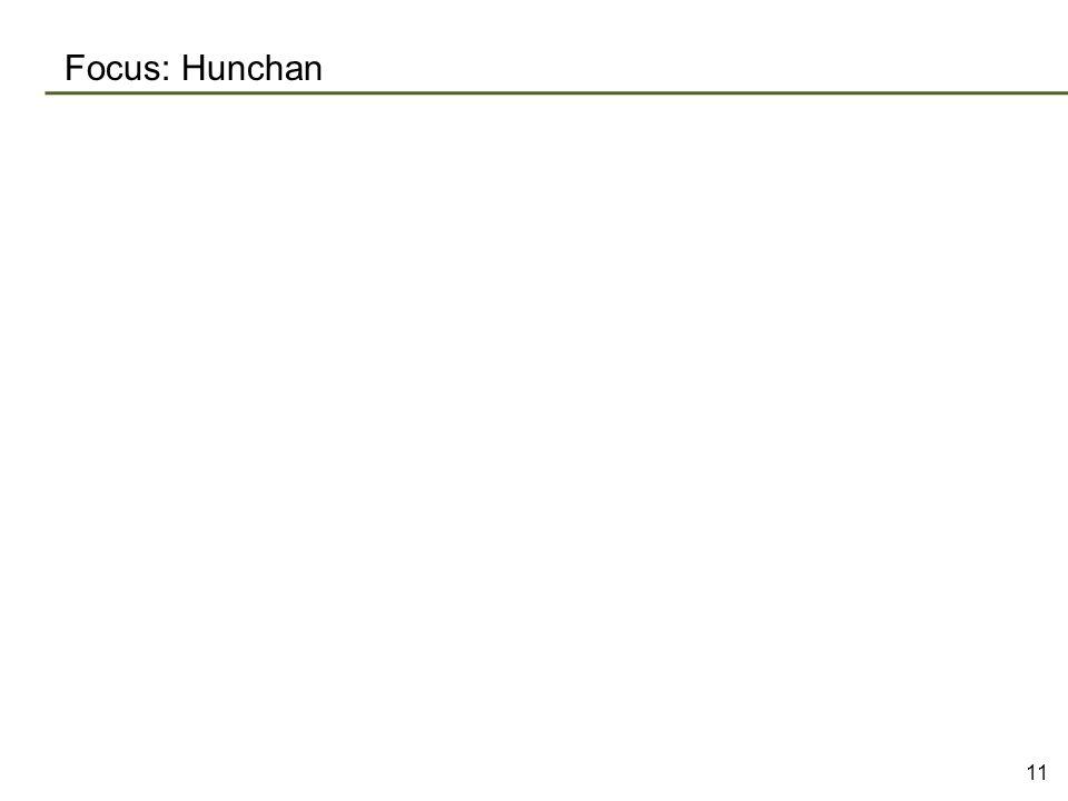Focus: Hunchan 11