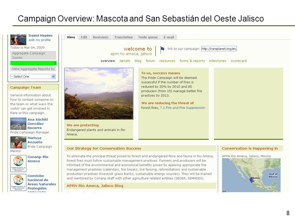Campaign Overview: Mascota and San Sebastián del Oeste Jalisco 8