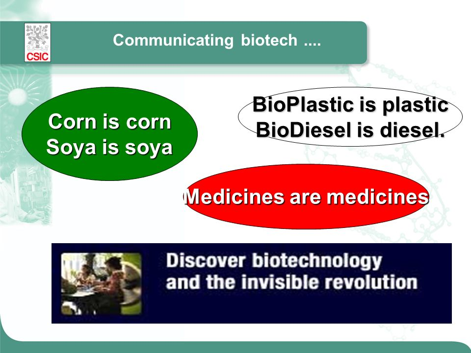 Medicines are medicines Corn is corn Soya is soya BioPlastic is plastic BioDiesel is diesel.