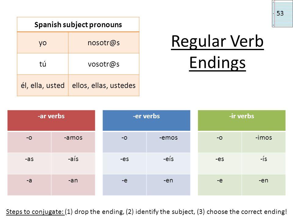 Regular Verb Endings Spanish subject pronouns yonosotr@s túvosotr@s él, ella, ustedellos, ellas, ustedes Steps to conjugate: (1) drop the ending, (2)