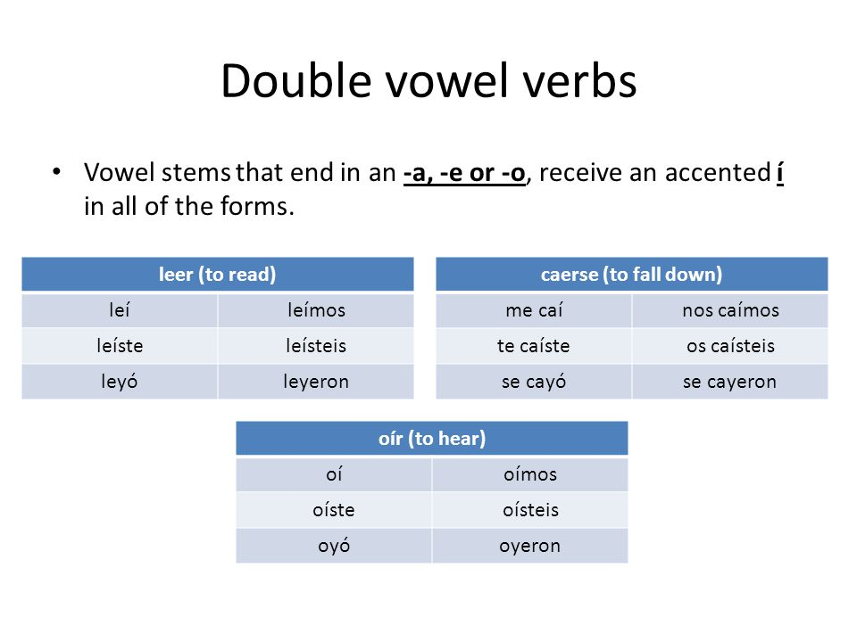 Double vowel verbs Vowel stems that end in an -a, -e or -o, receive an accented í in all of the forms. leer (to read) leíleímos leísteleísteis leyóley