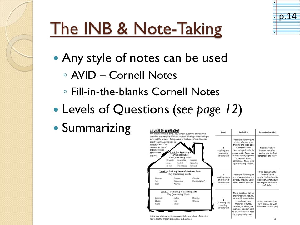 The INB & Note-Taking Any style of notes can be used AVID – Cornell Notes Fill-in-the-blanks Cornell Notes Levels of Questions (see page 12) Summarizi