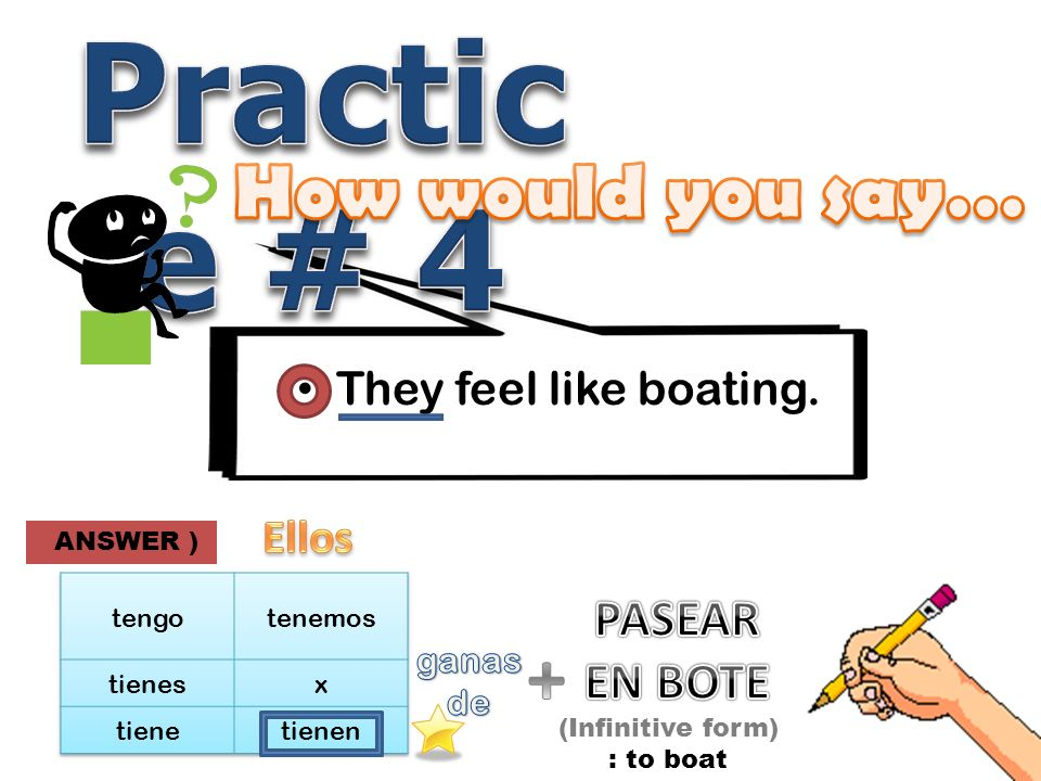 They feel like boating. ANSWER ) (Infinitive form) : to boat