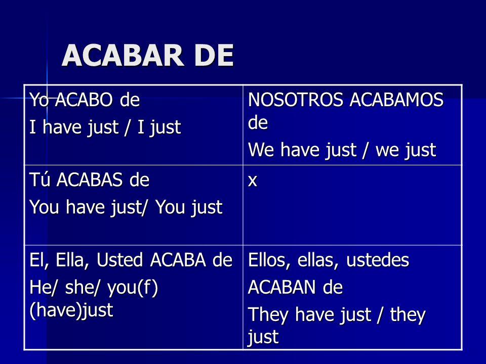 ACABAR DE Yo ACABO de I have just / I just NOSOTROS ACABAMOS de We have just / we just Tú ACABAS de You have just/ You just x El, Ella, Usted ACABA de
