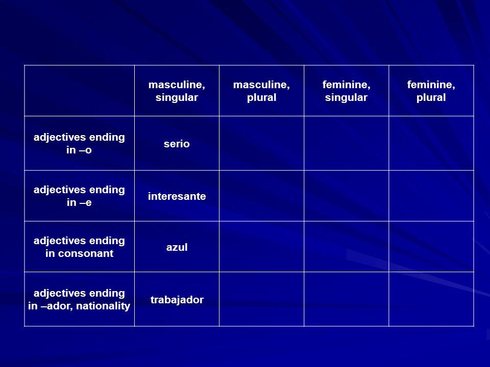 masculine, singular masculine, plural feminine, singular feminine, plural adjectives ending in –o serio adjectives ending in –e interesante adjectives