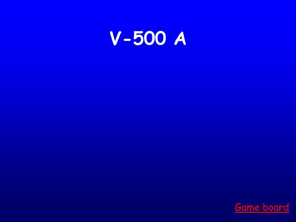 V-400 A Lo siento, me duele la cabeza porque hablé mucho en la clase de Sr. Medina. Game board