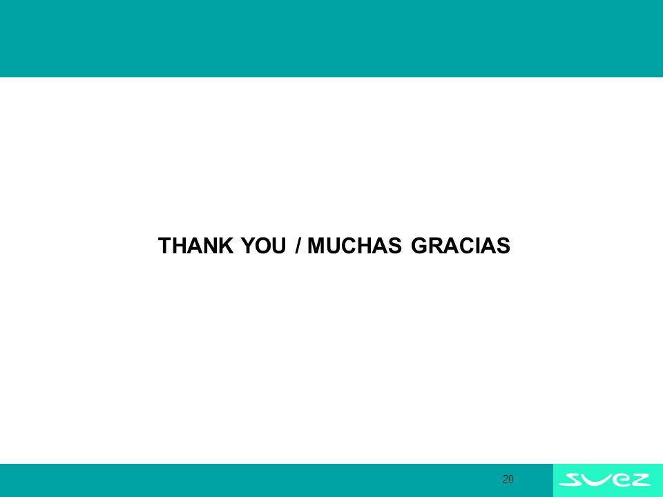 20 THANK YOU / MUCHAS GRACIAS