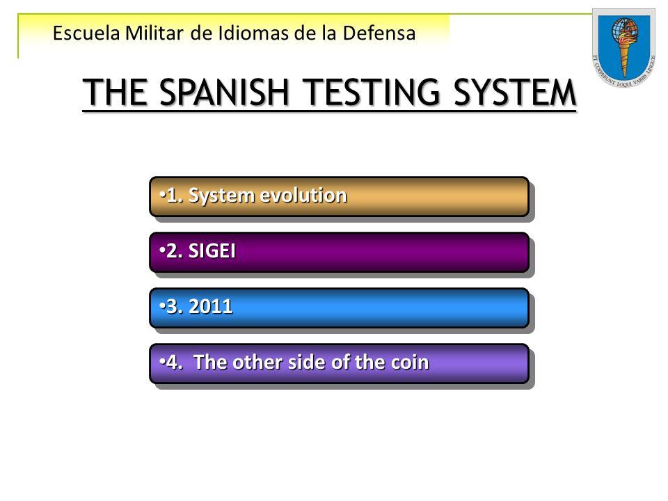 Escuela Militar de Idiomas de la Defensa THE SPANISH TESTING SYSTEM 1.