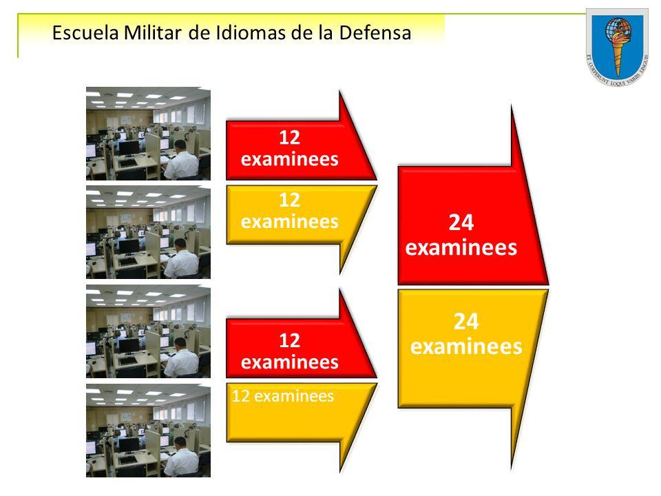 Escuela Militar de Idiomas de la Defensa 12 examinees 24 examinees