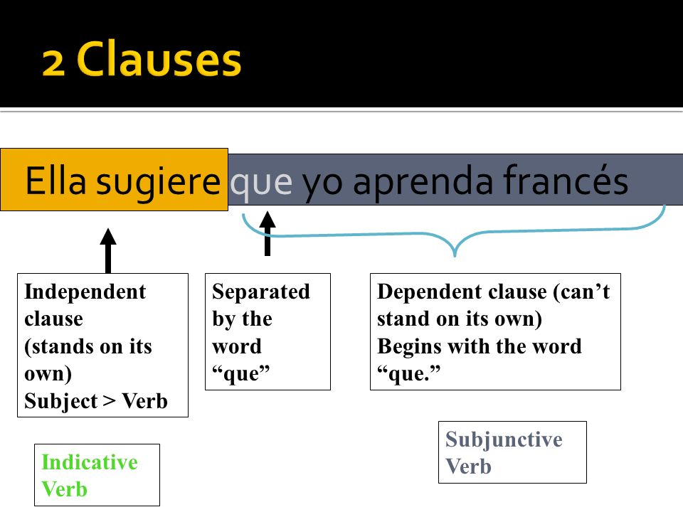 The first subject uses the present indicative verb (recommendation, suggestion, prohibition, and so on) + que the second subject uses the present subj