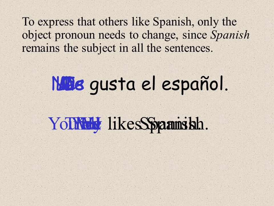 To express that others like Spanish, only the object pronoun needs to change, since Spanish remains the subject in all the sentences. gusta el español