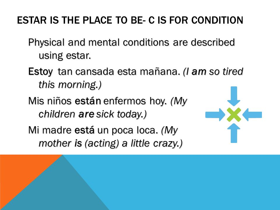 ESTAR IS THE PLACE TO BE A IS FOR ACTION Estar is used to describe an ongoing action using the present progressive tense. (You will learn more about t