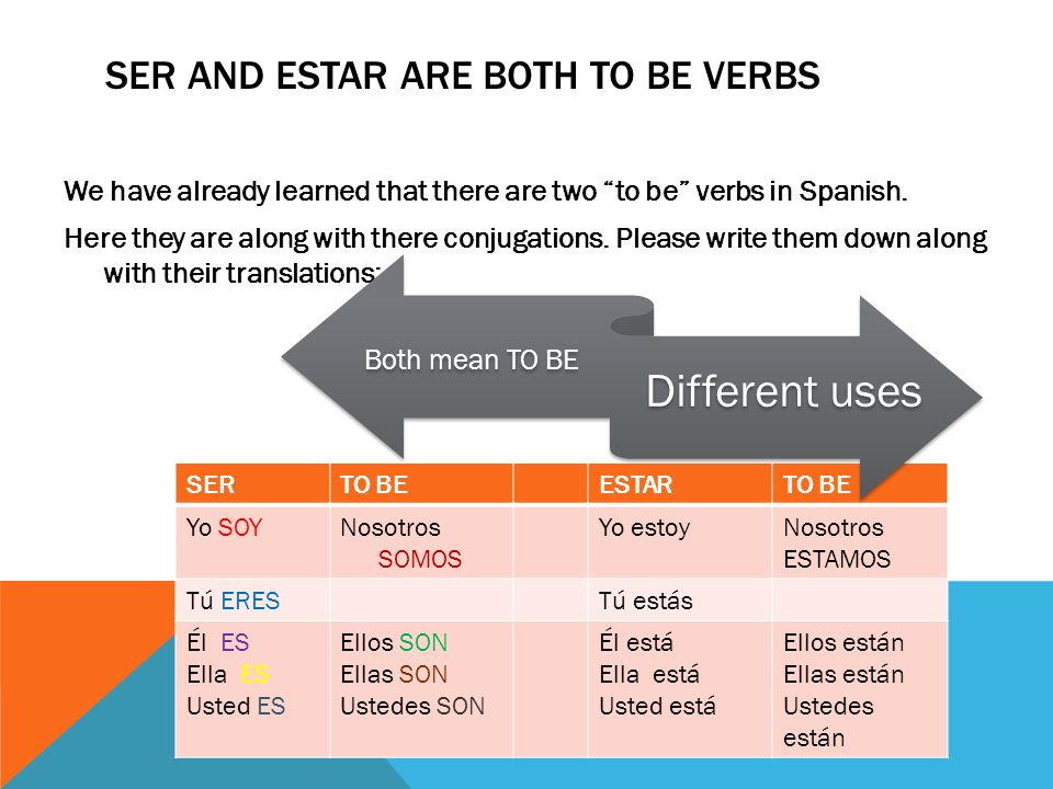 SER AND ESTAR ARE BOTH TO BE VERBS We have already learned that there are two to be verbs in Spanish.