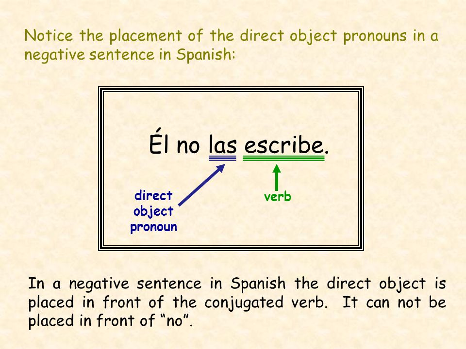 Notice the placement of the direct object pronouns in a negative sentence in Spanish: Él no las escribe. direct object pronoun verb In a negative sent