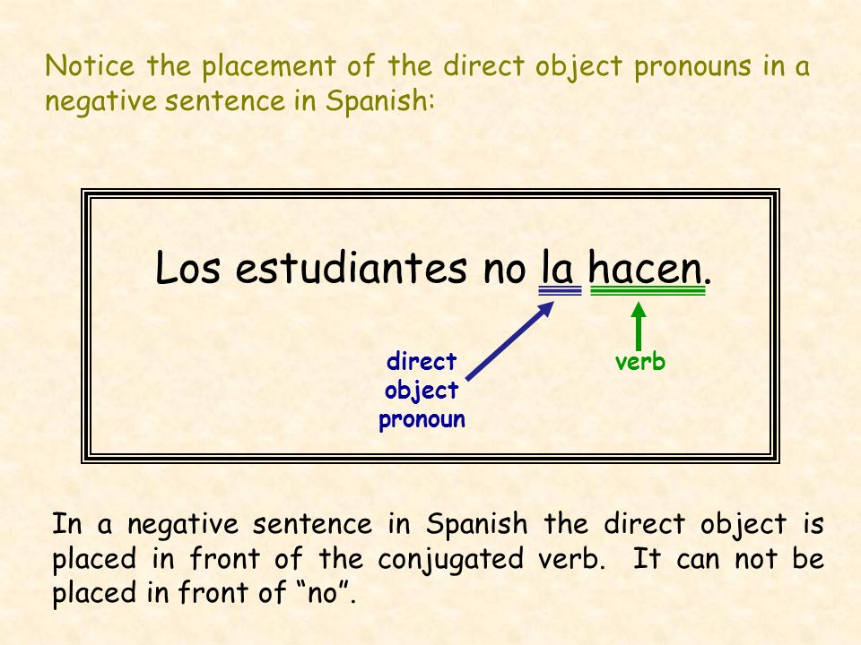 Notice the placement of the direct object pronouns in a negative sentence in Spanish: Los estudiantes no la hacen. direct object pronoun verb In a neg
