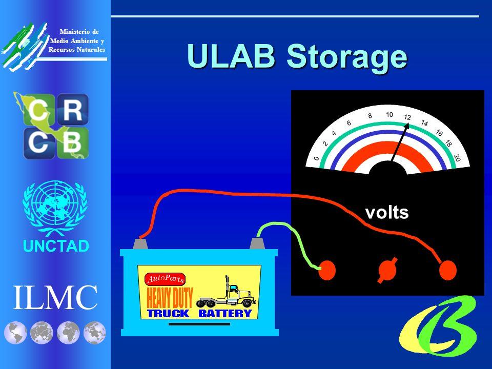 ILMC UNCTAD Ministerio de Medio Ambiente y Recursos Naturales ULAB Storage 0 2 4 6 8 10 12 14 16 20 18 volts 0 2 4 6 8 10 12 14 16 20 18 volts