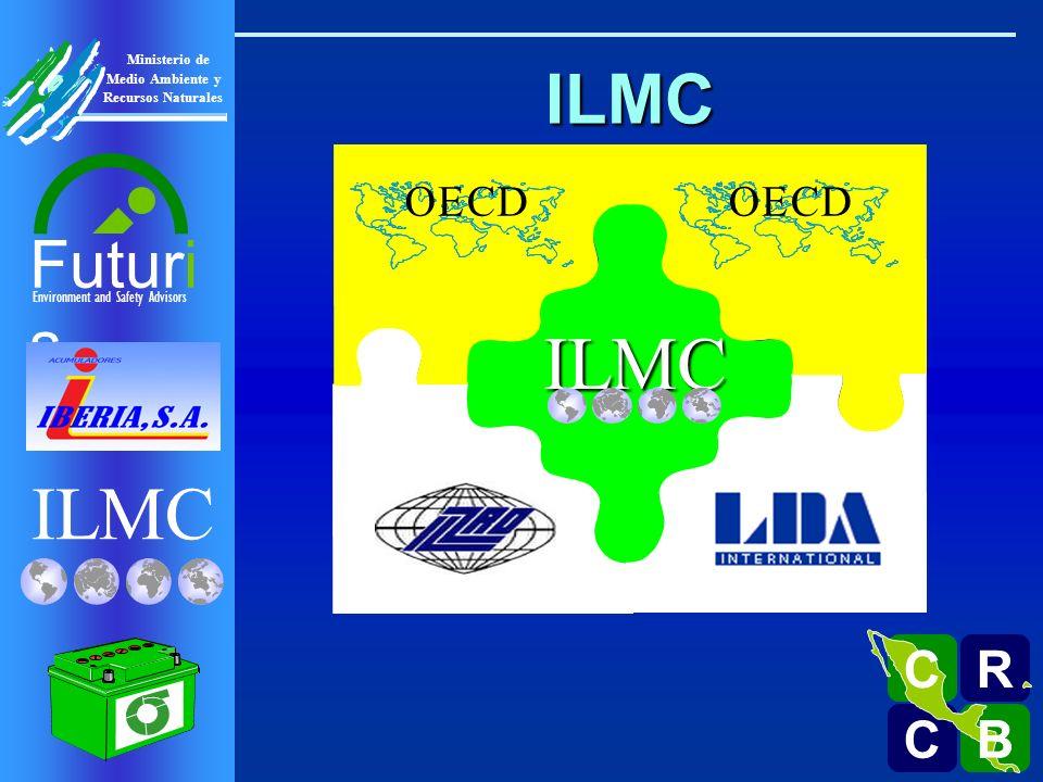 ILMC Environment and Safety Advisors Futuri s R C C B B C Ministerio de Medio Ambiente y Recursos Naturales ILMC OECDOECD ILMC Environment and Safety Advisors Futuri s Ministerio de Medio Ambiente y Recursos Naturales ILMC