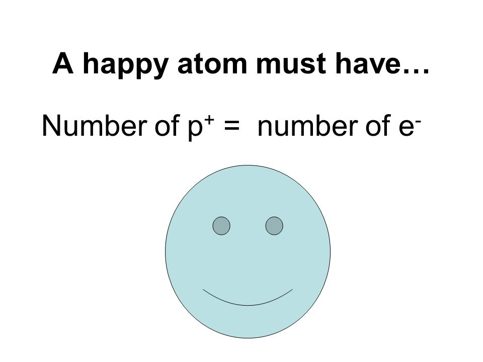A happy atom must have… Number of p + = number of e -