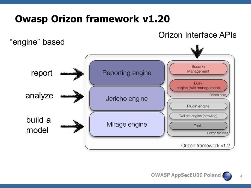 4 OWASP AppSecEU09 Poland Owasp Orizon framework v1.20 engine based build a model analyze report Orizon interface APIs